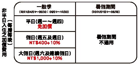 fu_htl_sleep_20210728 (3).png (15 KB)